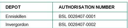 BSL authorisation number wood pellets